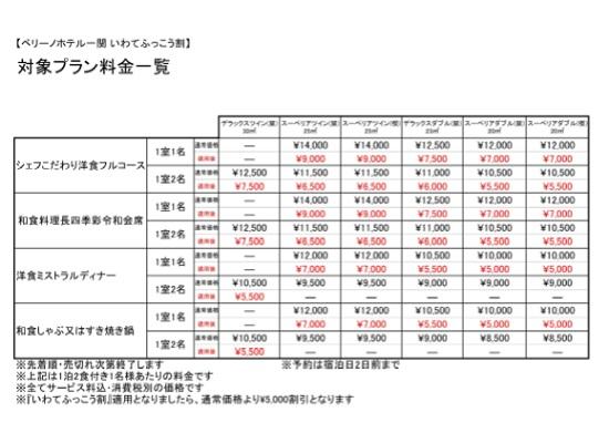ふっこう割の価格表示のチラシ